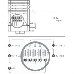 Модуль расширения ZIPABOX SERIAL
